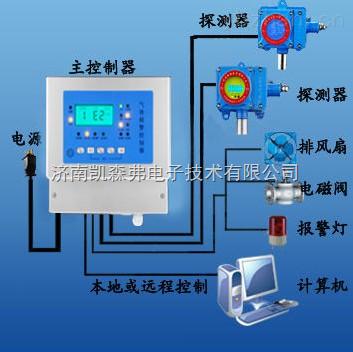溶剂油气体报警器-溶剂油泄漏报警器