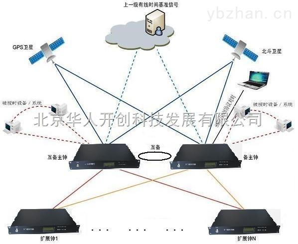 HR-HD200固定式审讯监控主机