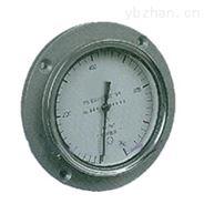 固定磁性转速表CZ-20A