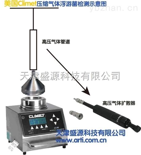 高压气体扩散器、浮游菌采样器