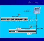 超聲波能量計廠商
