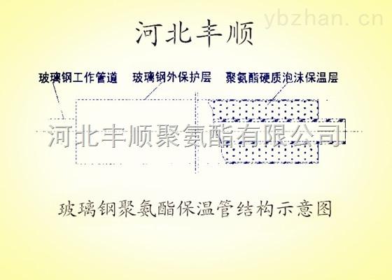 玻璃钢聚氨酯硬质泡沫保温管