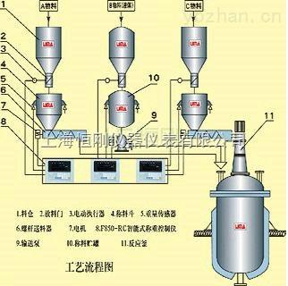 上海供应防爆称重传感器