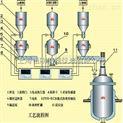 1-10噸防爆稱重傳感器