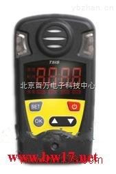 QT408- AJB-II-可燃性氣體檢測報警儀