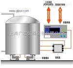SCS-008料斗秤(另有防爆型、防腐型、耐高温型)可接DCS系统厂家供应直销