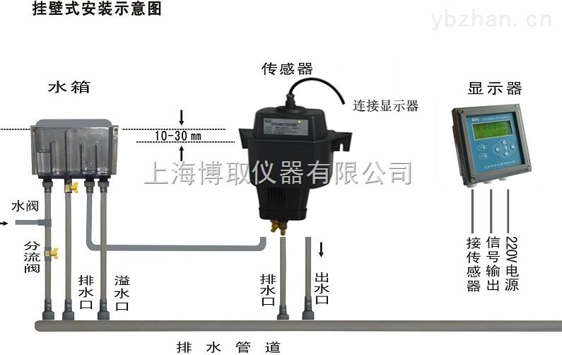 ZDYG-2088Y/T-量程0-10NTU的在线浊度分析仪厂家|90度散射光浊度仪