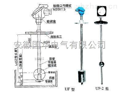 UHZ-50磁性浮球液位计