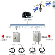 JC-YW100水位智能在線監測報警系統