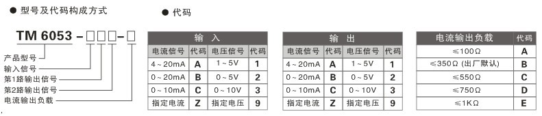 tm6053-直流信号隔离器