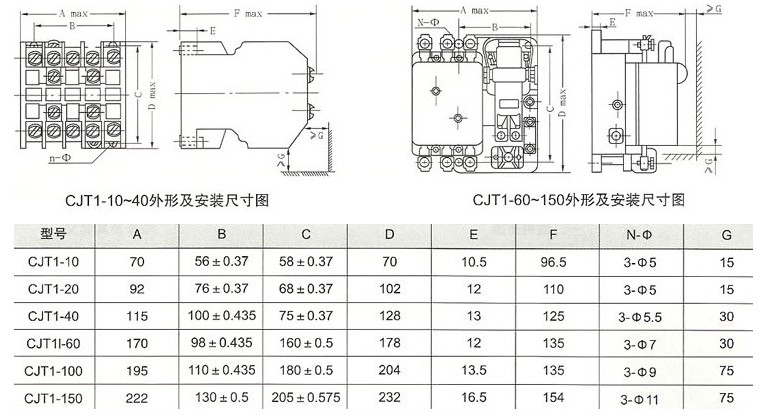 CJT1交流接触器: CJT1-5交流接触器,CJT1-10交流接触器 CJT1-20交流接触器,CJT1-40交流接触器 CJT1-60交流接触器,CJT1-100交流接触器 CJT1-150交流接触器