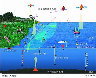 中国海洋与岛屿地图