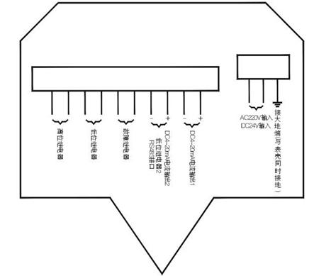 本仪表约定1号超声波探头即为与1号接线端子相连接的探头,2号超声波