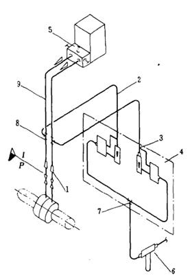 图片4-21(a)冲液法测量液体流量管路连接图(差压仪表高于节流装置三阀