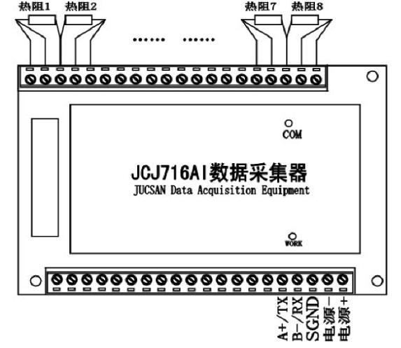 2,热电偶/电流/电压信号输入接线图:(a /tx,b-/rx为通讯接口)