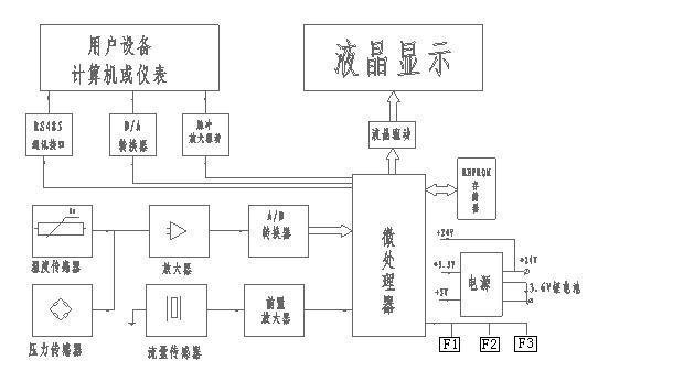 燃气程控器电路图解