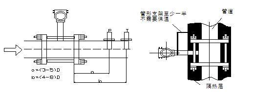 为了方便观察和接线,流量计的表头在原有的位置上可