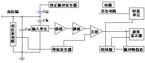 自制地下金属探测仪脉冲式电路图