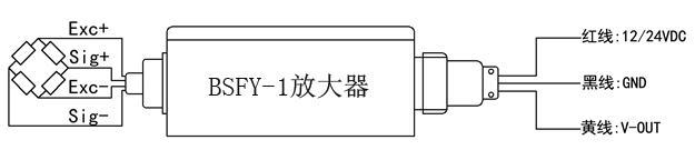 产品参数: 输入信号: 应变式测力传感器(称重传感器) 输入灵敏度: 0.7~2.5mv/v 传感器激励电压: 9~12VDC(提供特殊电压定制) 精度: ≤±0.05-0.1%F.S 负载能力: 8只350Ω(或16只700欧姆)传感器并联 供电电压: 12VDC ,24VDC(提供宽电压定制) 额定输出: 0-5V/0-10V/0-±5V/0-±10V/4-20mA 带宽: <=50khz 动态范围: <=2mv 工作温度: -