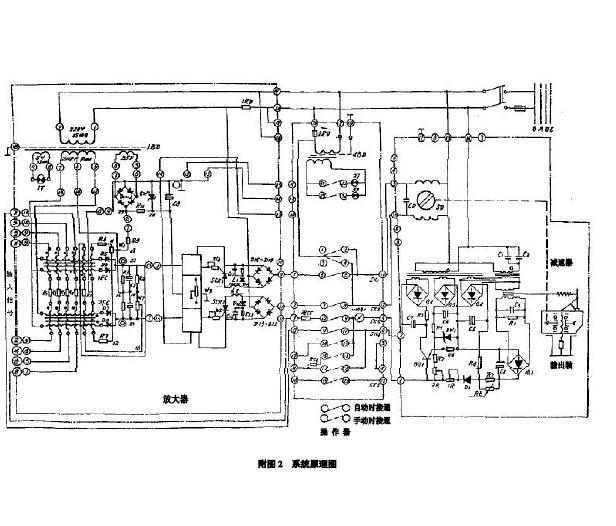 三、DKZ-5400D 电子式直行程执行机构的应用 为了克服调节机构的非线性的影响和及时克服调节介质流量的扰动,执行机构可如下操作:将执行机构的位置反馈信号去掉,用介质流量反馈来取代位置反馈,由于执行机构的反馈电流是介质流量变送器的输出电流(I流)的,所以调节器输出电流(I调)就与介质的流通能力(G值)成正比,此时K值为定制。 流量反馈形式适用于系统中被调介质是可测的,且当阀位变化对它具有很快的反应特性的场合。 四、DKZ-5400D 电子式直行程执行机构维修和使用 1、电动执行机构使用前应认真仔细阅读