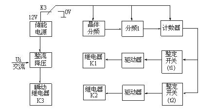 hjs-30静态直流断电延时继电器