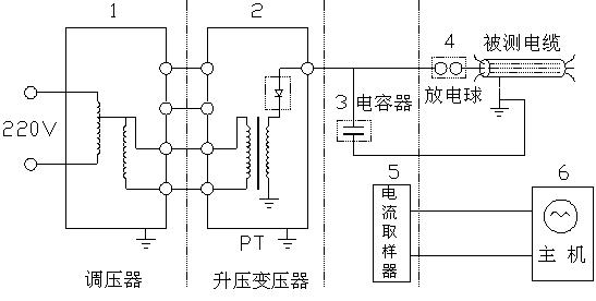 图3.5  设备接线示意图