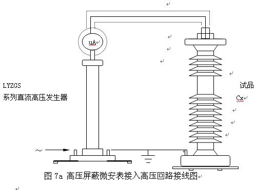 lyzgs120kv直流高压发生器