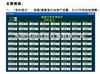 SPB-M400数据采集软件