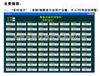 SPB-M400 数据采集软件