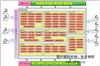 企业资源规划(ERP)系统