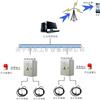 JC-YW100水位智能在线监测报警系统